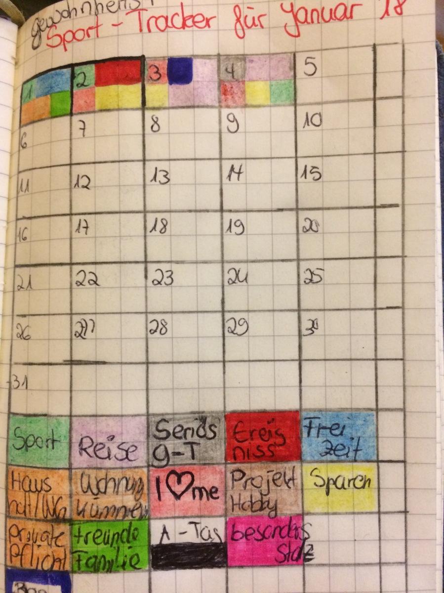 4.1.18 : Tagebuch in Farben